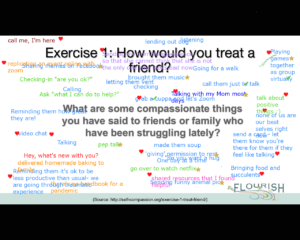 Session notes: Treat a friend